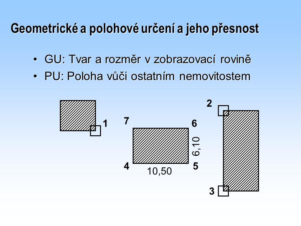 Geometrické a polohové určení a jeho přesnost