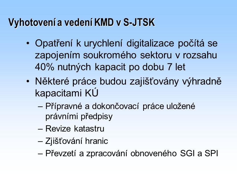 Vyhotovení a vedení KMD v S-JTSK
