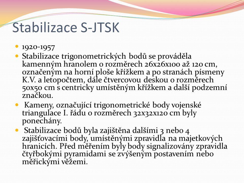 Stabilizace S-JTSK 1920-1957.