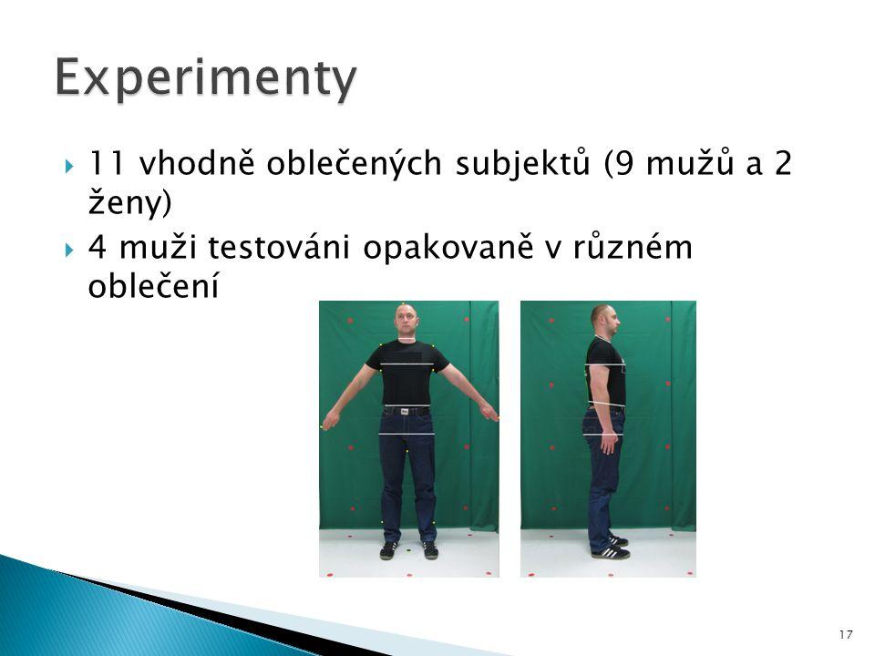 Experimenty 11 vhodně oblečených subjektů (9 mužů a 2 ženy)