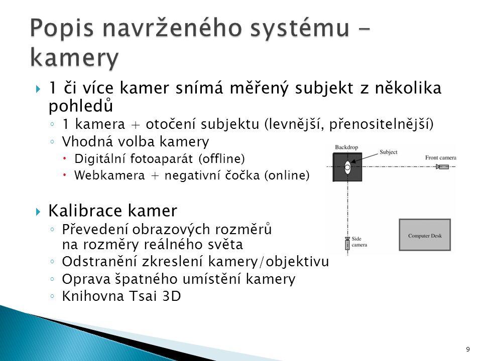 Popis navrženého systému - kamery