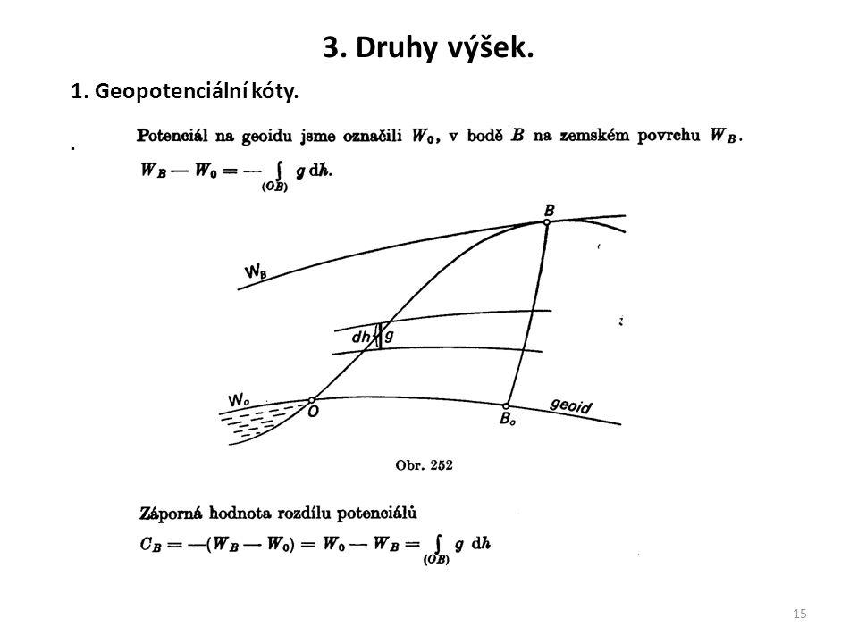3. Druhy výšek. 1. Geopotenciální kóty. .
