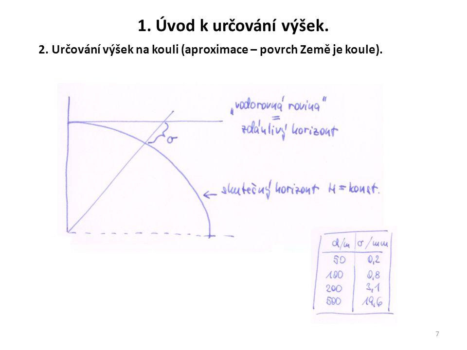 1. Úvod k určování výšek. 2. Určování výšek na kouli (aproximace – povrch Země je koule).