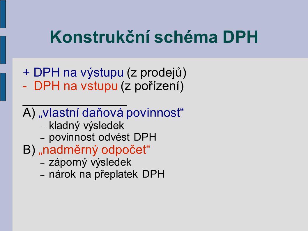 Konstrukční schéma DPH