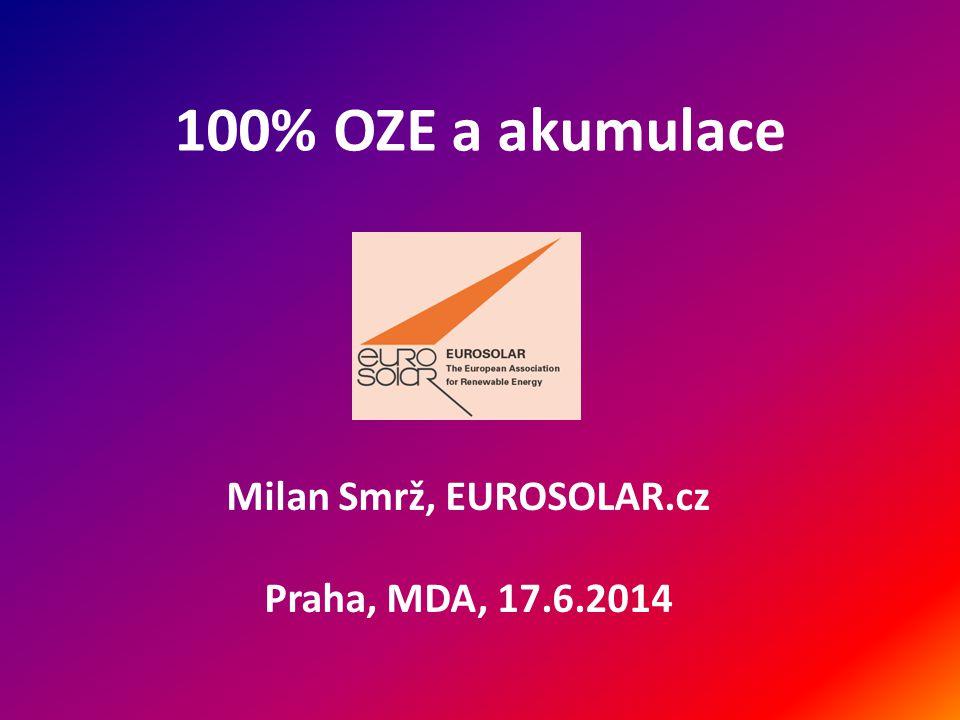 Milan Smrž, EUROSOLAR.cz
