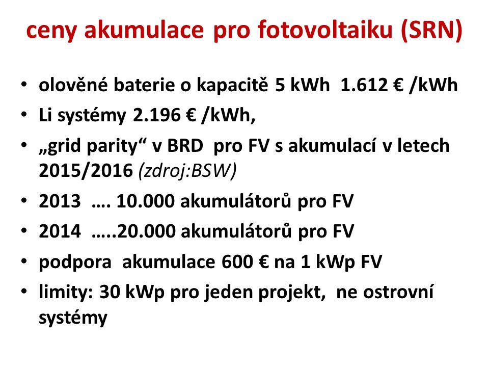 ceny akumulace pro fotovoltaiku (SRN)