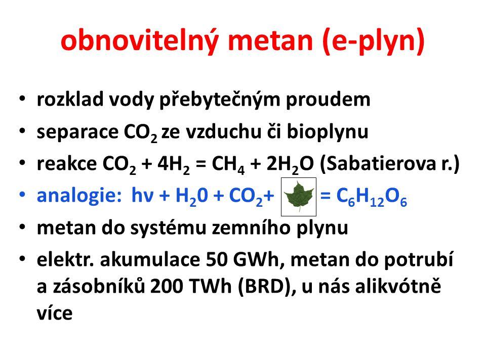 obnovitelný metan (e-plyn)