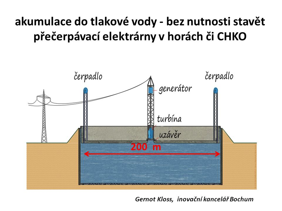 akumulace do tlakové vody - bez nutnosti stavět přečerpávací elektrárny v horách či CHKO