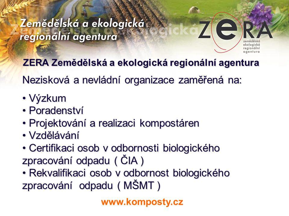 ZERA Zemědělská a ekologická regionální agentura