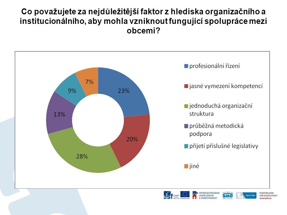 Co považujete za nejdůležitější faktor z hlediska organizačního a institucionálního, aby mohla vzniknout fungující spolupráce mezi obcemi