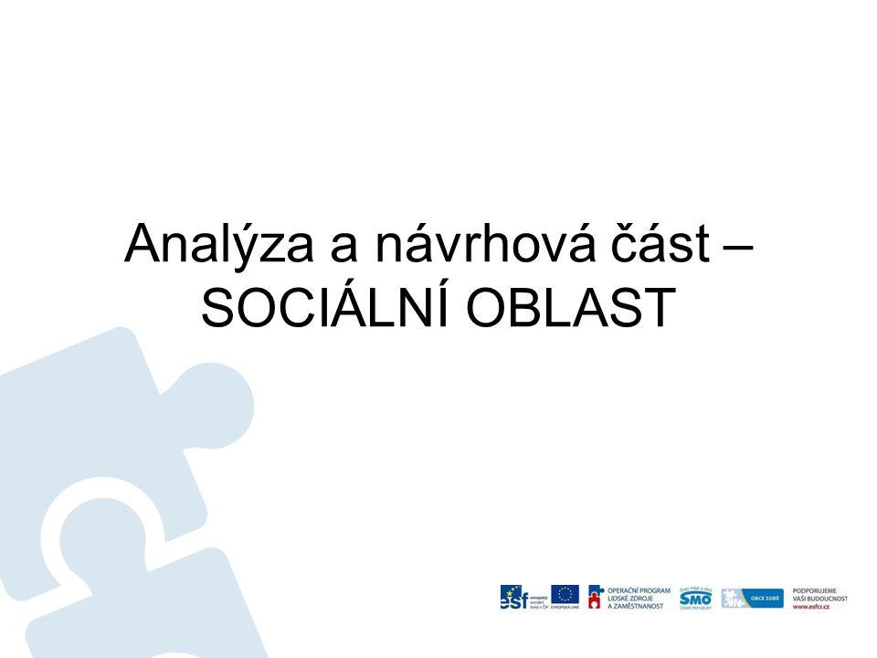 Analýza a návrhová část – SOCIÁLNÍ OBLAST