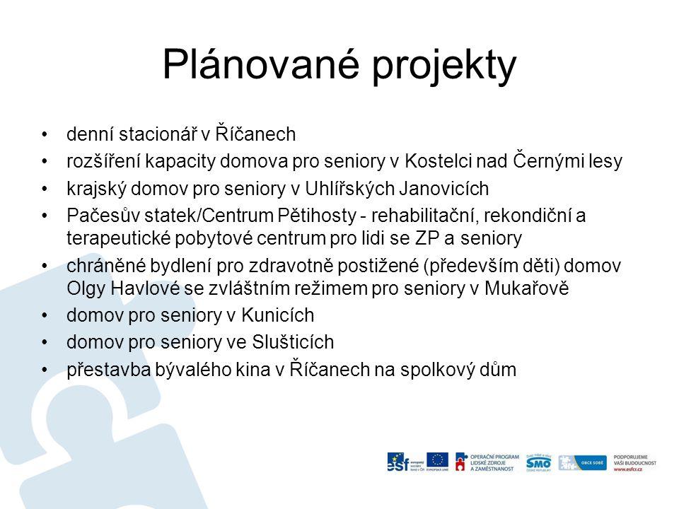 Plánované projekty denní stacionář v Říčanech