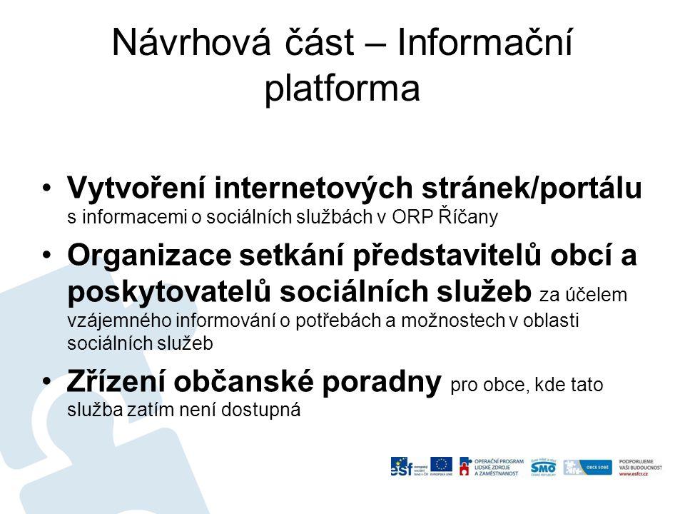 Návrhová část – Informační platforma