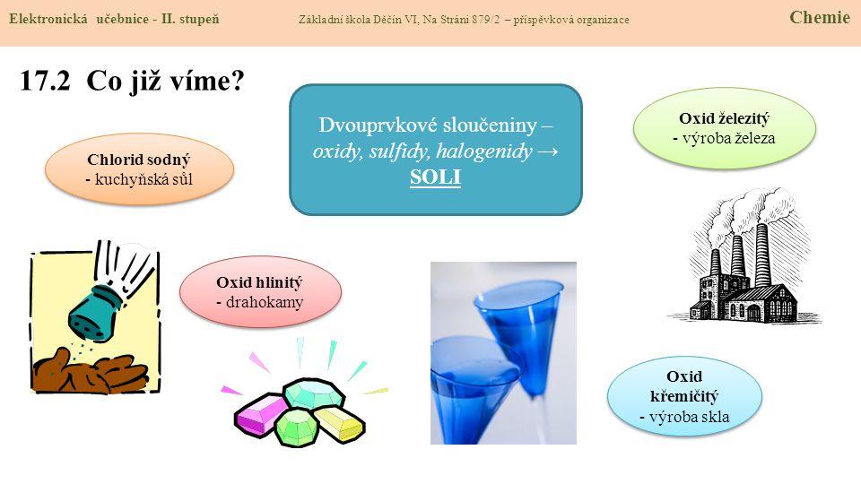 Dvouprvkové sloučeniny – oxidy, sulfidy, halogenidy → SOLI