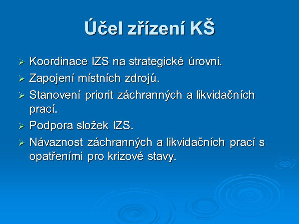 Účel zřízení KŠ Koordinace IZS na strategické úrovni.
