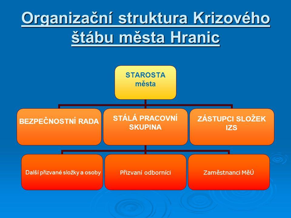 Organizační struktura Krizového štábu města Hranic