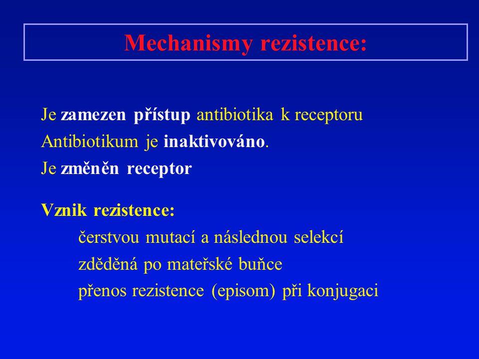 Mechanismy rezistence: