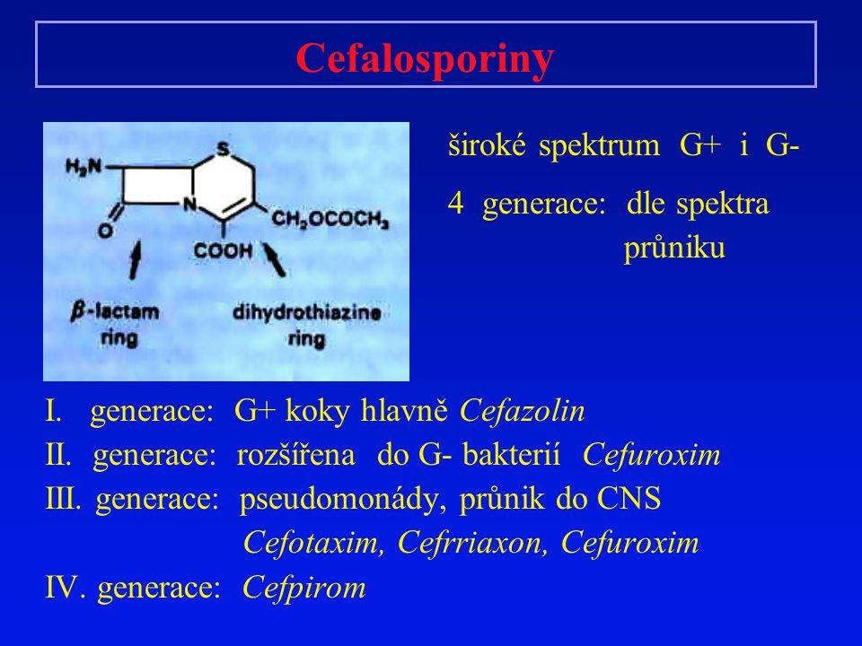Cefalosporiny široké spektrum G+ i G- 4 generace: dle spektra průniku