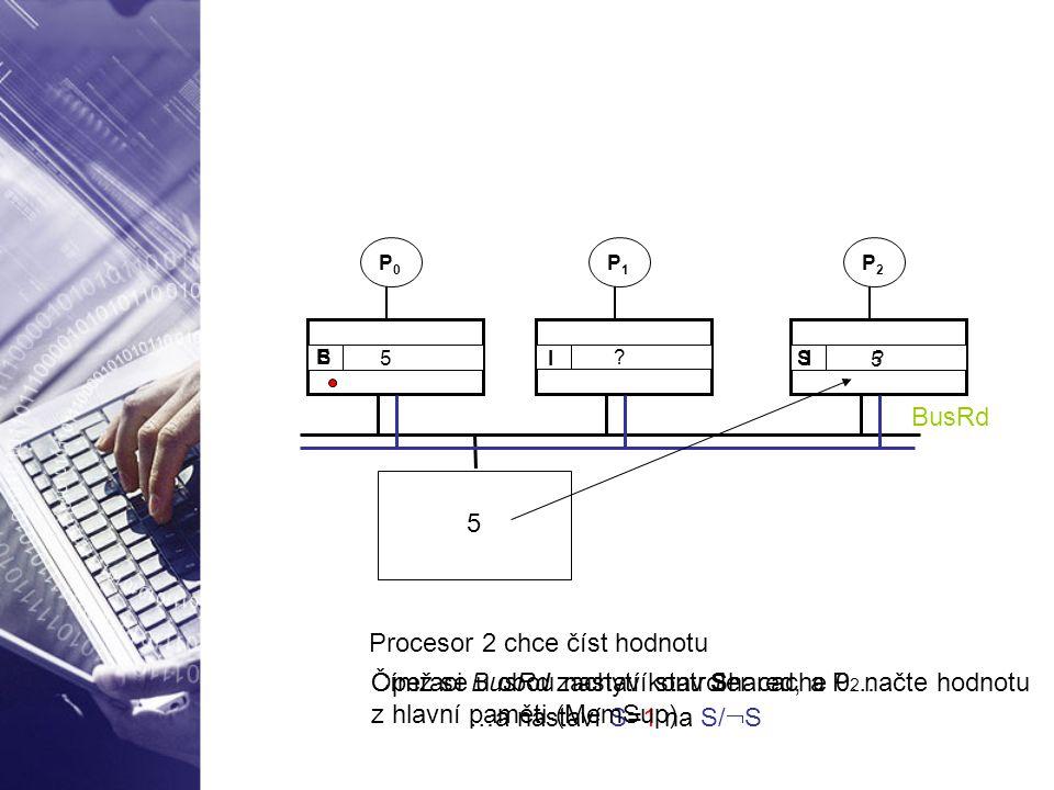 Procesor 2 chce číst hodnotu