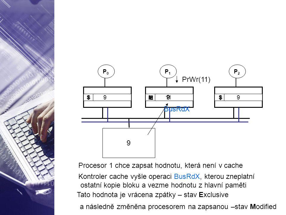 Procesor 1 chce zapsat hodnotu, která není v cache
