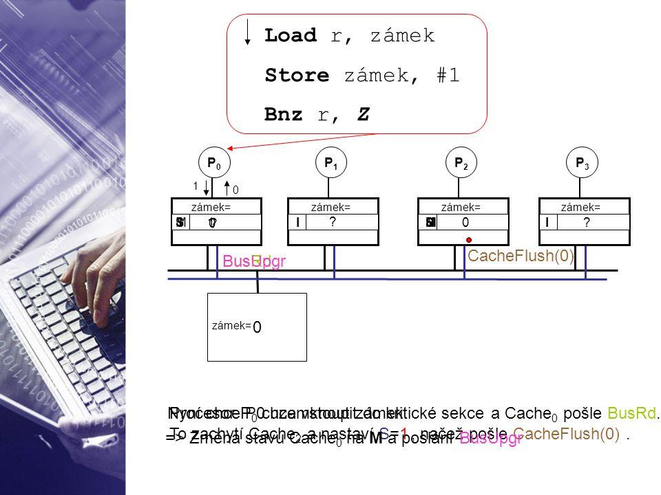 Load r, zámek Store zámek, #1 Bnz r, Z CacheFlush(0) BusUpgr BusRd