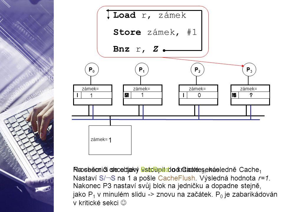 Load r, zámek Store zámek, #1 Bnz r, Z 1