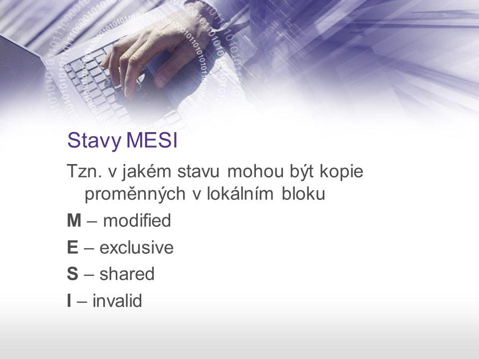 Stavy MESI Tzn. v jakém stavu mohou být kopie proměnných v lokálním bloku. M – modified. E – exclusive.