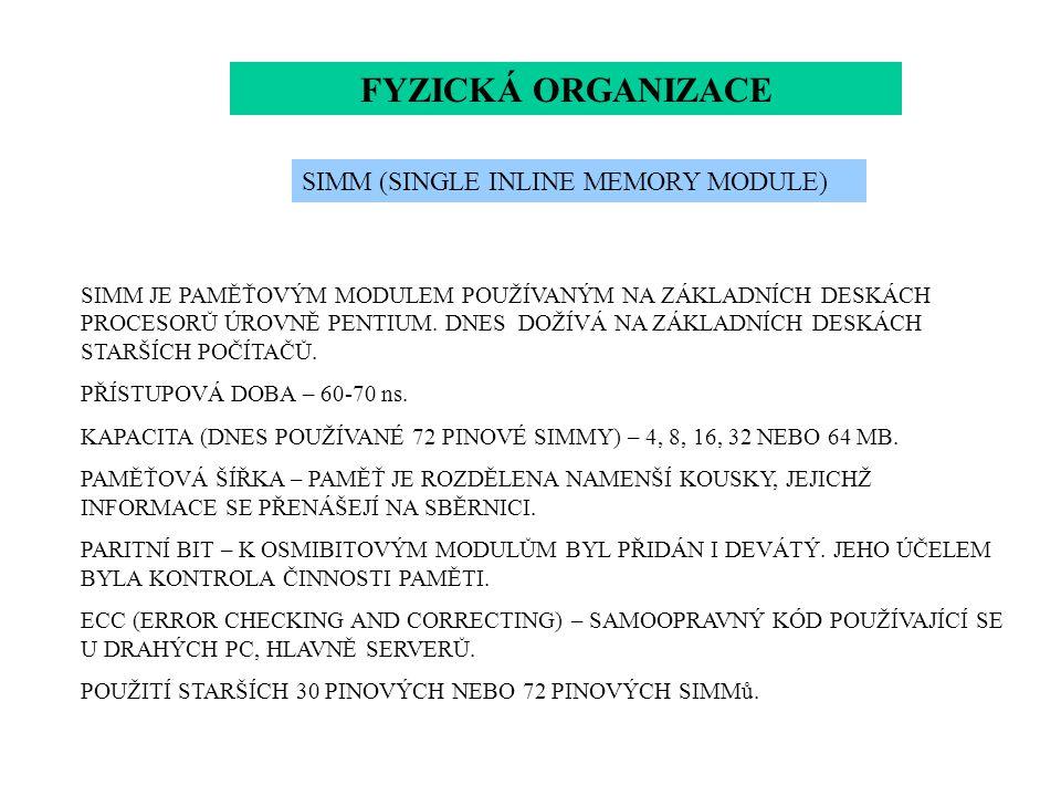 FYZICKÁ ORGANIZACE SIMM (SINGLE INLINE MEMORY MODULE)