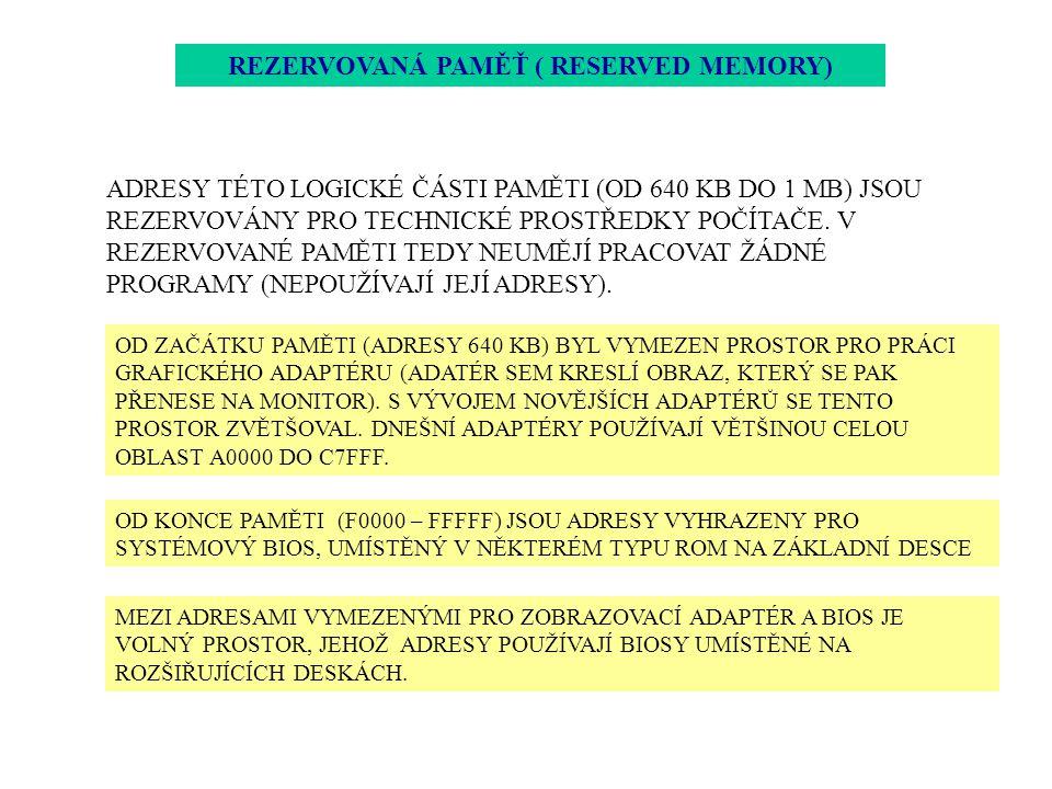 REZERVOVANÁ PAMĚŤ ( RESERVED MEMORY)