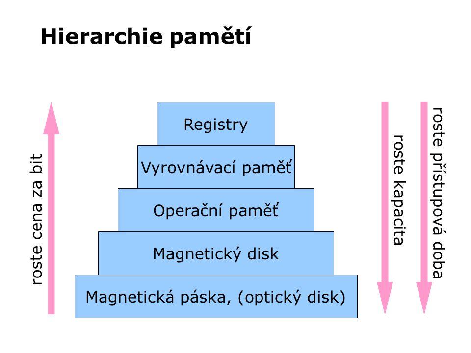Magnetická páska, (optický disk)
