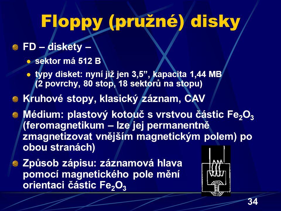 Floppy (pružné) disky FD – diskety –