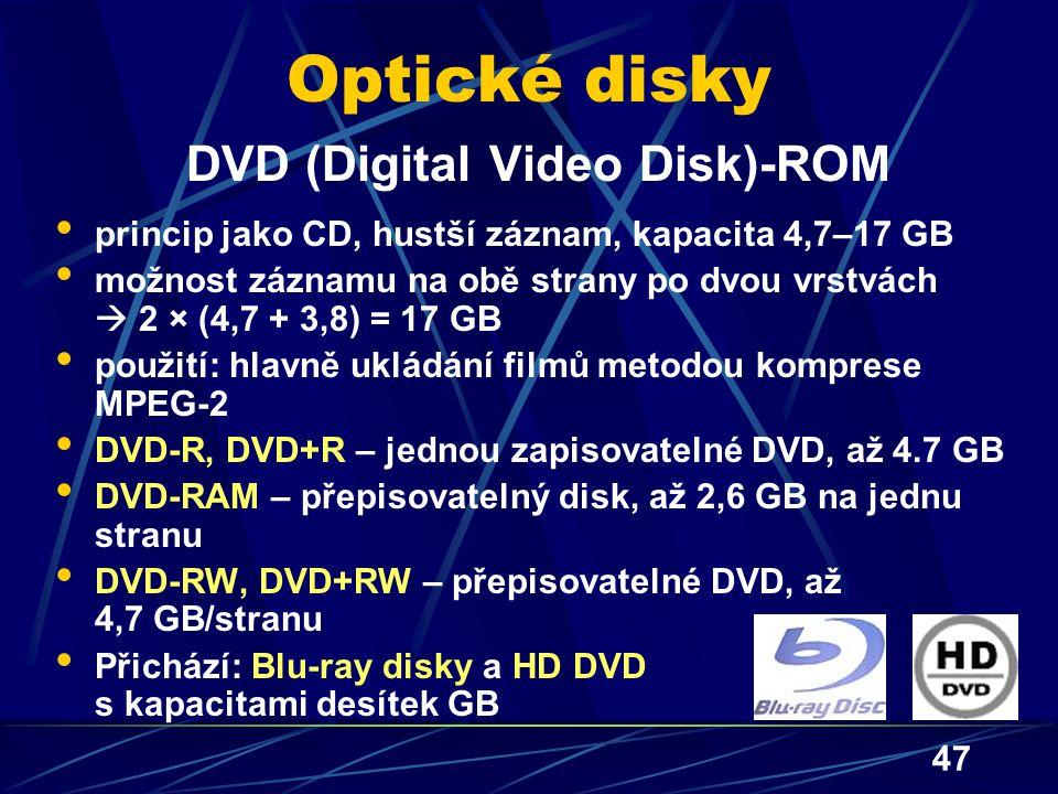 DVD (Digital Video Disk)-ROM