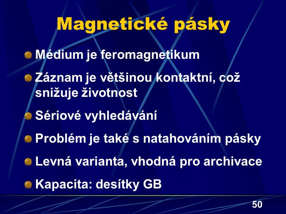 Magnetické pásky Médium je feromagnetikum