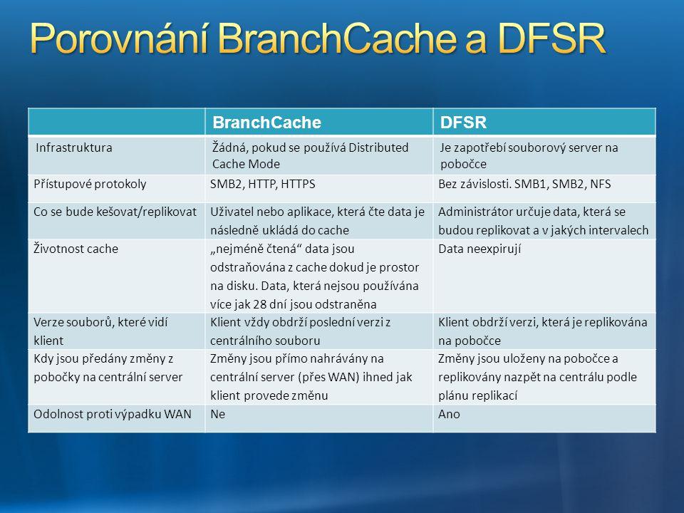 Porovnání BranchCache a DFSR