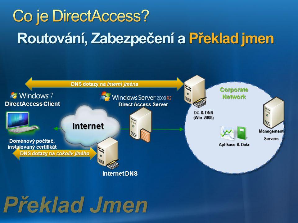 Překlad Jmen Co je DirectAccess Routování, Zabezpečení a Překlad jmen