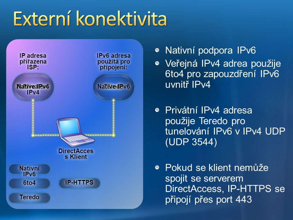 IP adresa přiřazena ISP: IPv6 adresa použitá pro připojení: