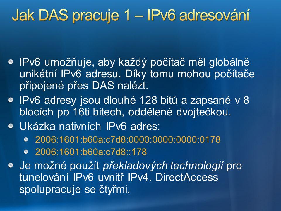Jak DAS pracuje 1 – IPv6 adresování