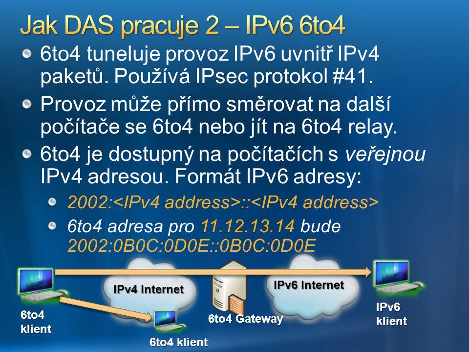 4/5/2017 2:26 PM Jak DAS pracuje 2 – IPv6 6to4. 6to4 tuneluje provoz IPv6 uvnitř IPv4 paketů. Používá IPsec protokol #41.
