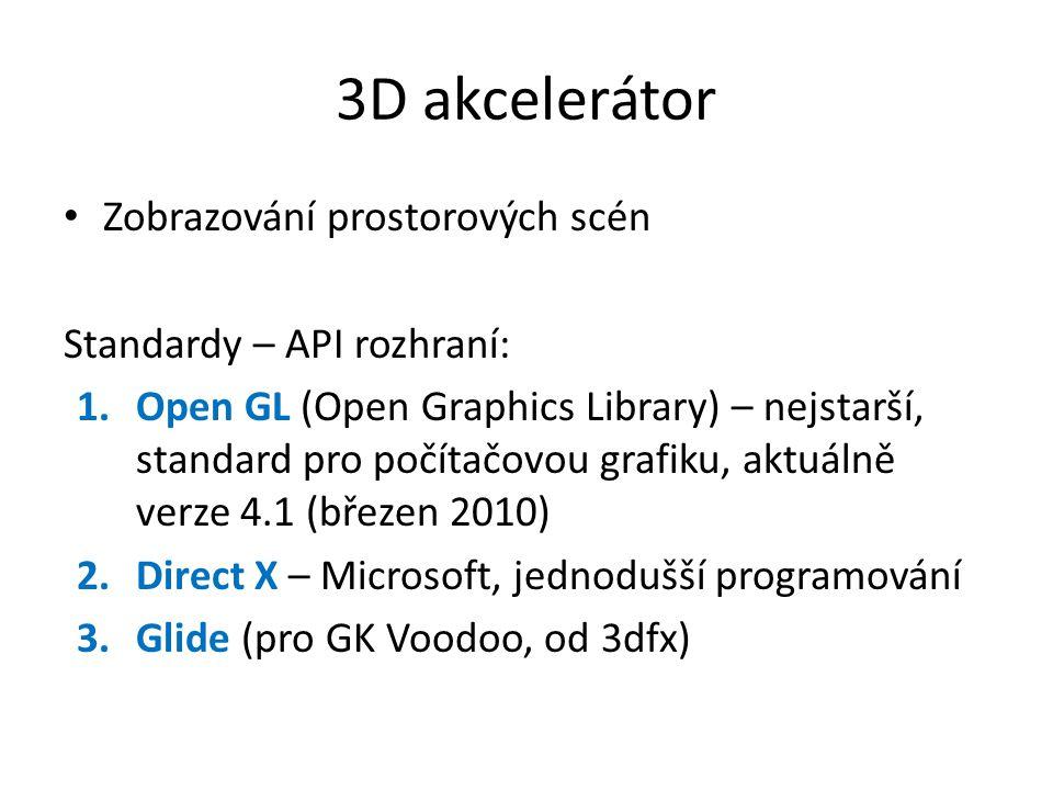 3D akcelerátor Zobrazování prostorových scén Standardy – API rozhraní: