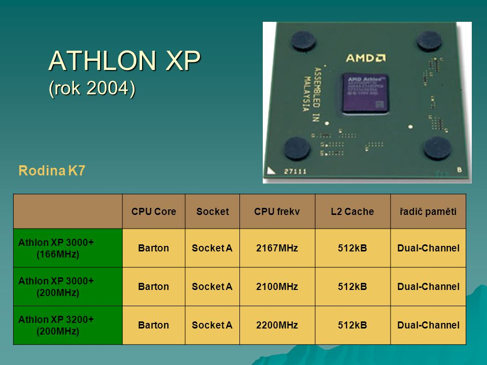 ATHLON XP (rok 2004) Rodina K7 CPU Core Socket CPU frekv L2 Cache