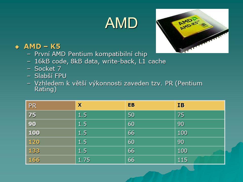 AMD AMD – K5 První AMD Pentium kompatibilní chip PR
