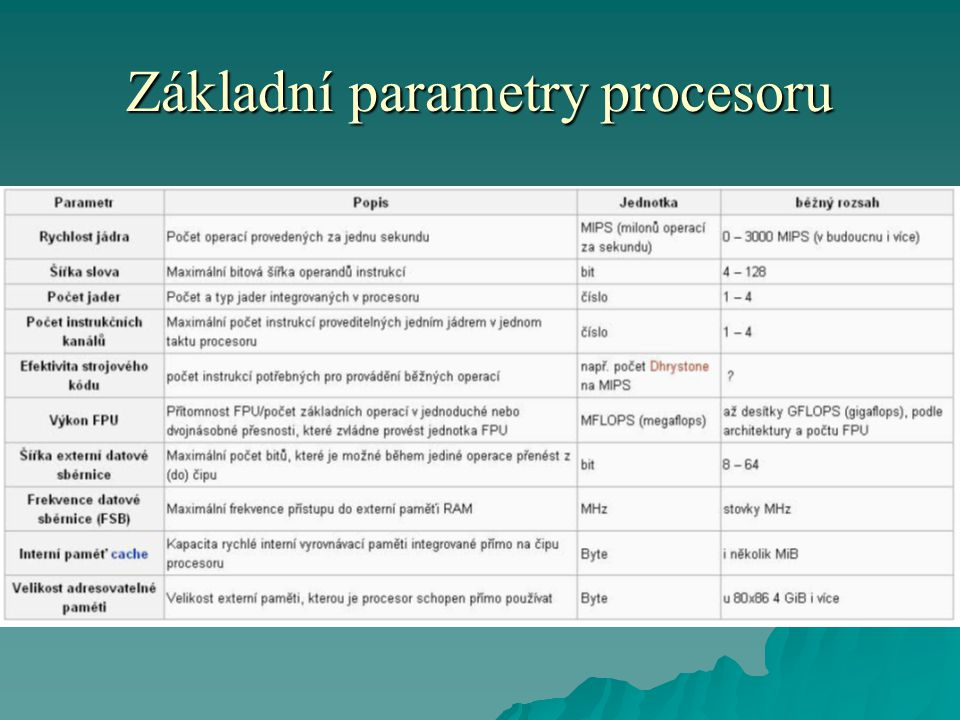 Základní parametry procesoru