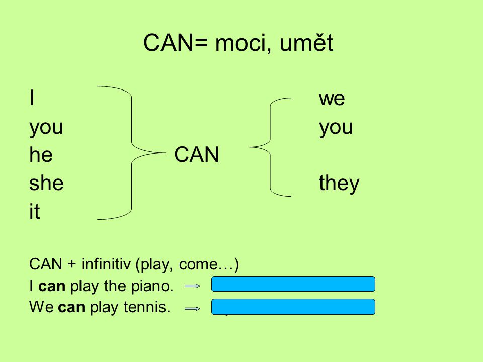 CAN= moci, umět I we you you he CAN she they it