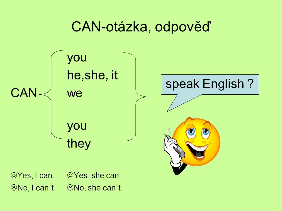 CAN-otázka, odpověď he,she, it CAN we speak English they you