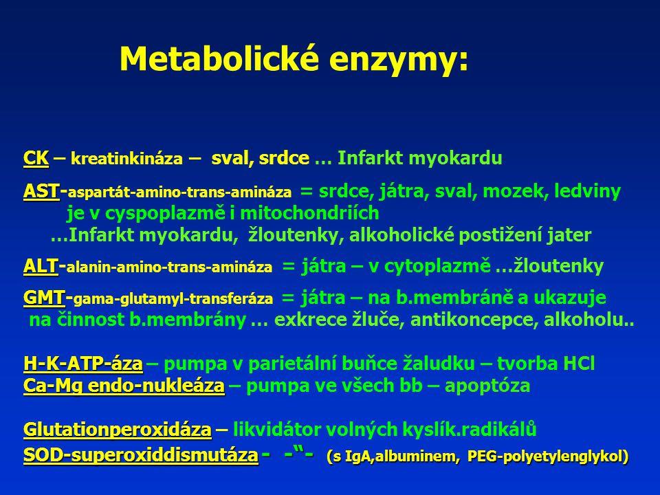 Metabolické enzymy: CK – kreatinkináza – sval, srdce … Infarkt myokardu. AST-aspartát-amino-trans-amináza = srdce, játra, sval, mozek, ledviny.