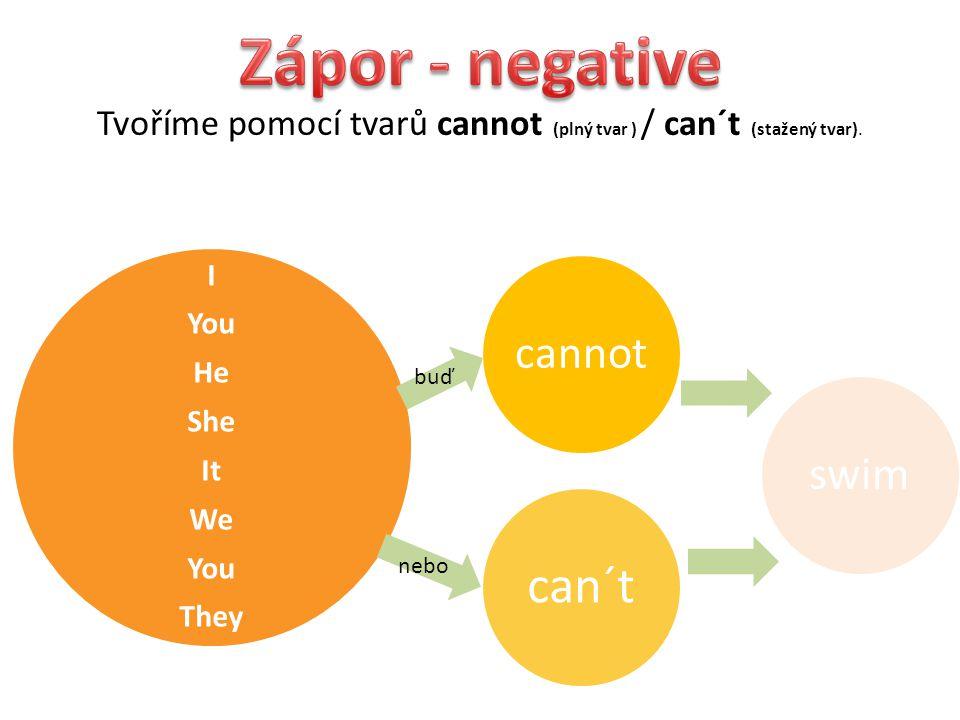 Tvoříme pomocí tvarů cannot (plný tvar ) / can´t (stažený tvar).