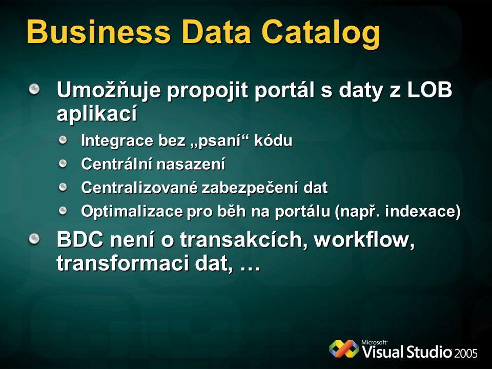 Business Data Catalog Umožňuje propojit portál s daty z LOB aplikací