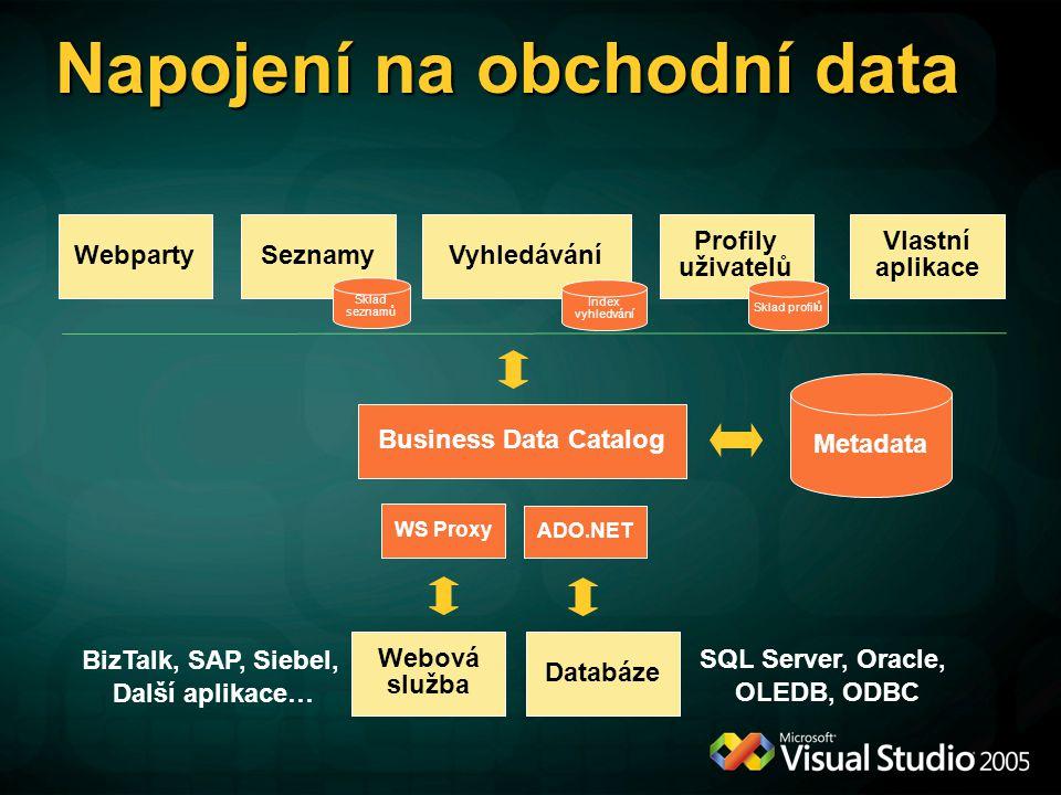 Napojení na obchodní data