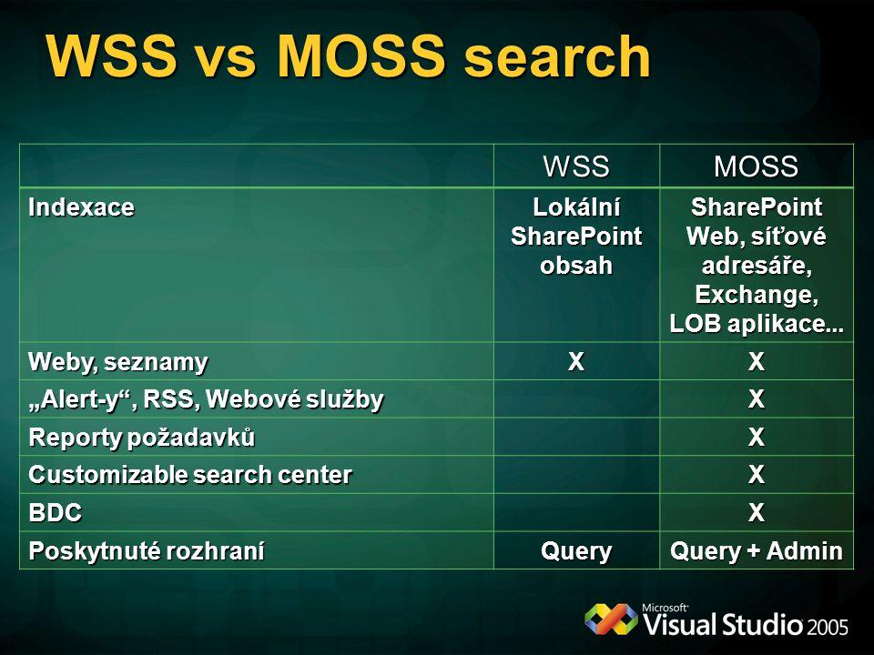 WSS vs MOSS search WSS MOSS Indexace Lokální SharePoint obsah