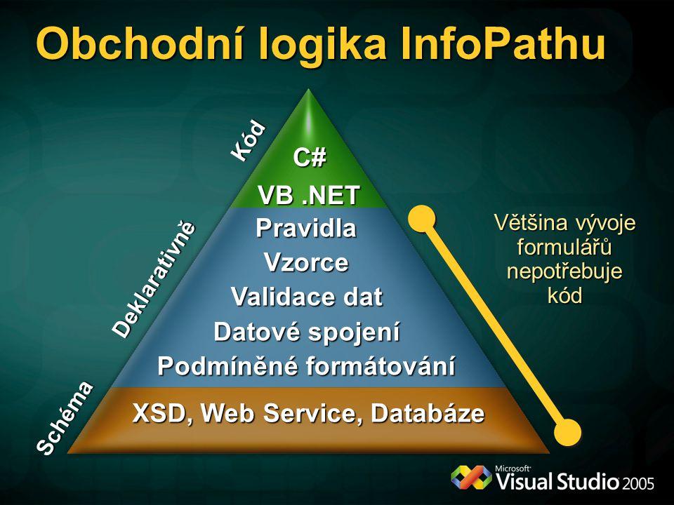Obchodní logika InfoPathu
